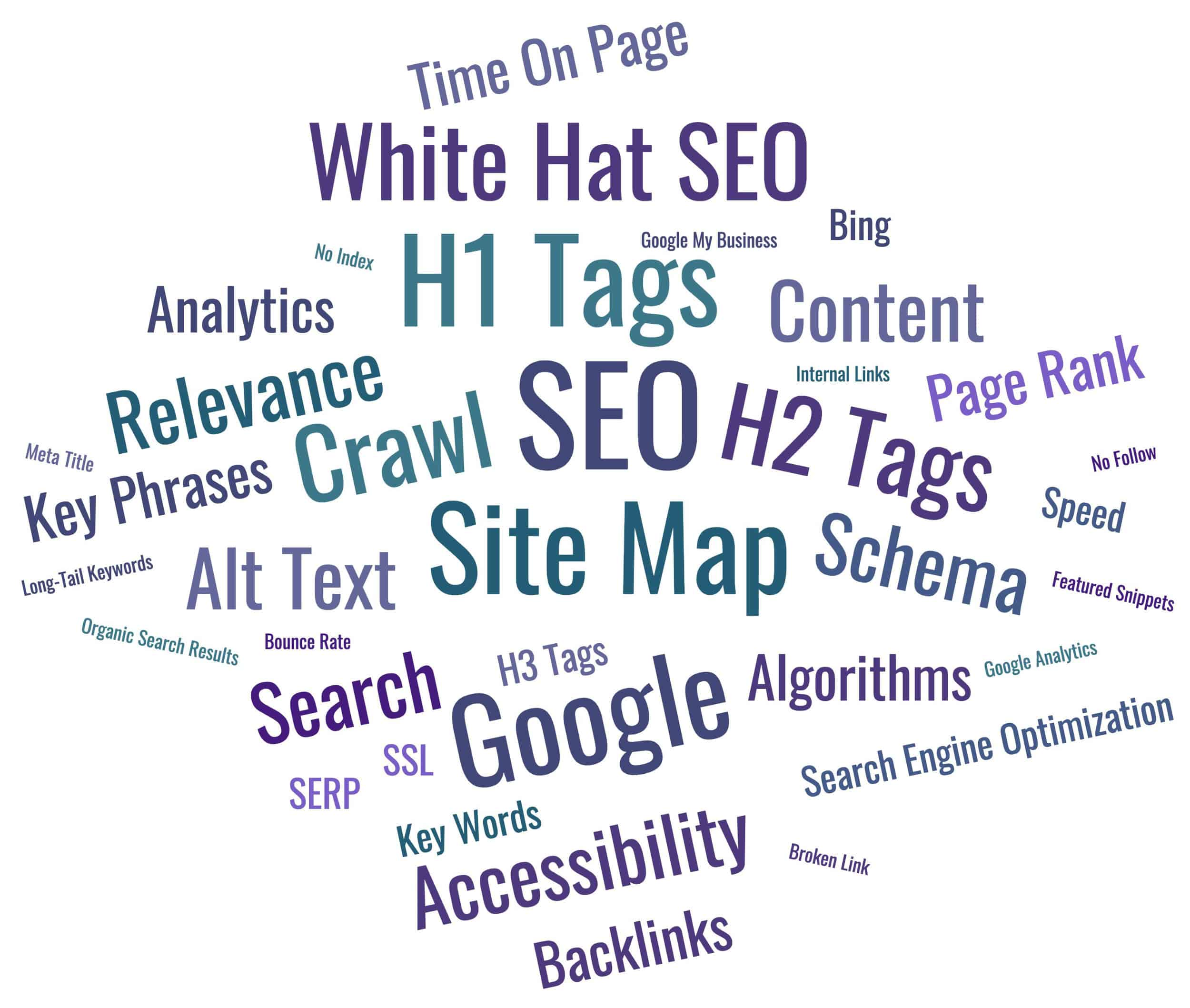 Words describing Website SEO – White Hat, Google, Search Engine Optimization, Page Rank, Site Map, Search, Key Words